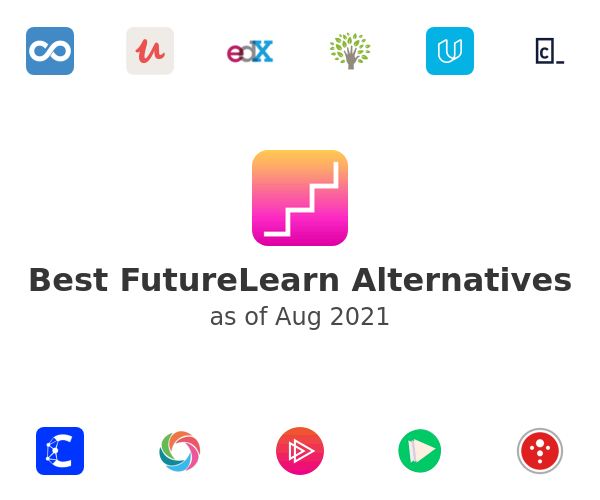Best FutureLearn Alternatives
