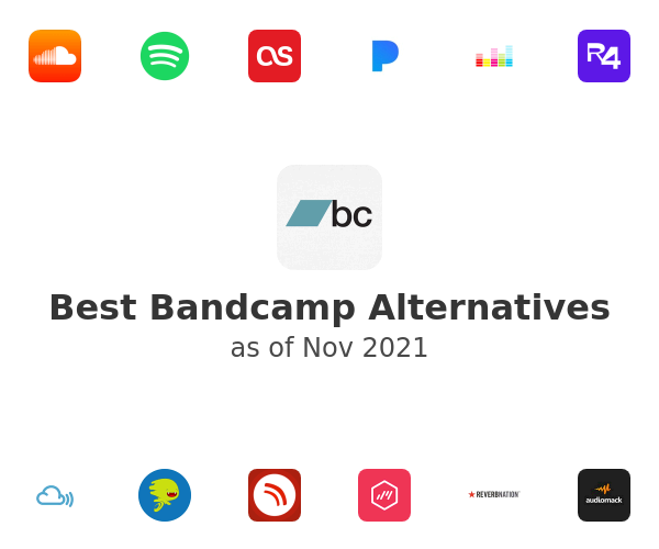 Best Bandcamp Alternatives