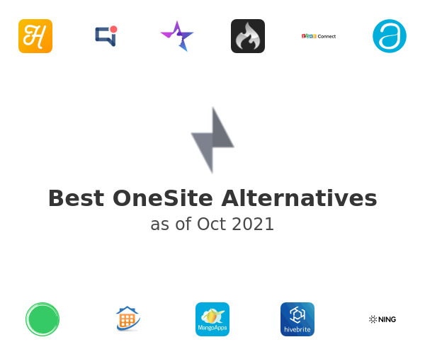 Best OneSite Alternatives