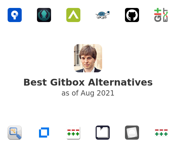 Best Gitbox Alternatives