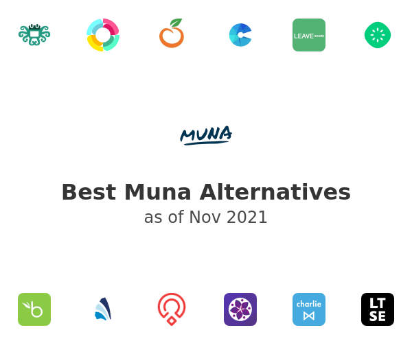 Best Muna Alternatives