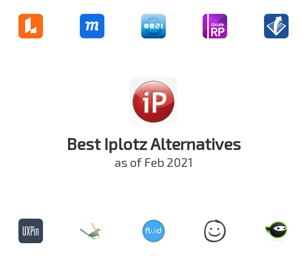 Best Iplotz Alternatives