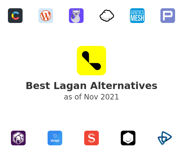 Best Lagan Alternatives