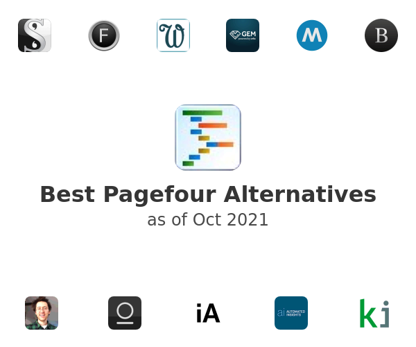 Best Pagefour Alternatives
