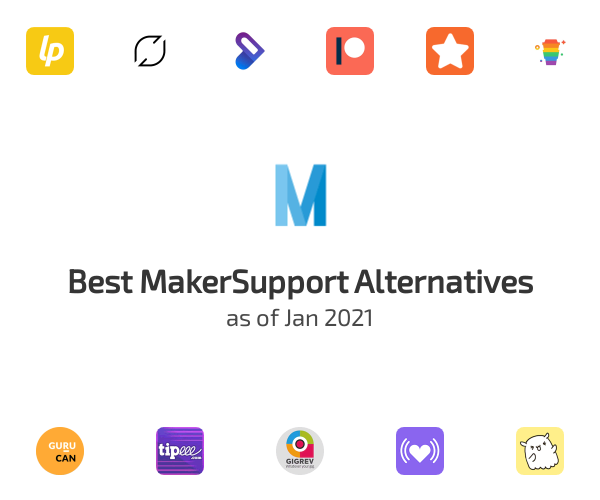 Best MakerSupport Alternatives