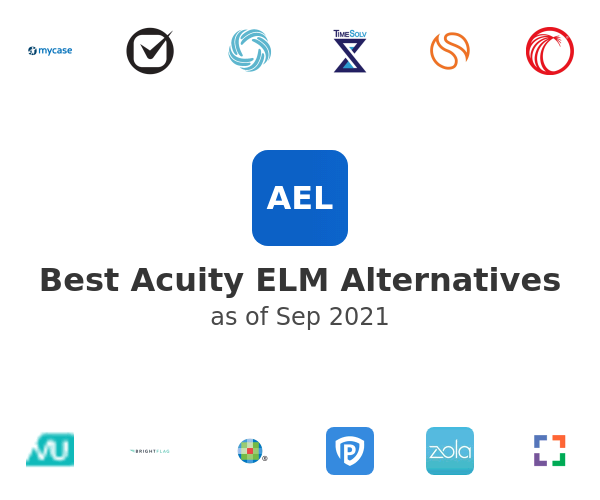Best Acuity ELM Alternatives
