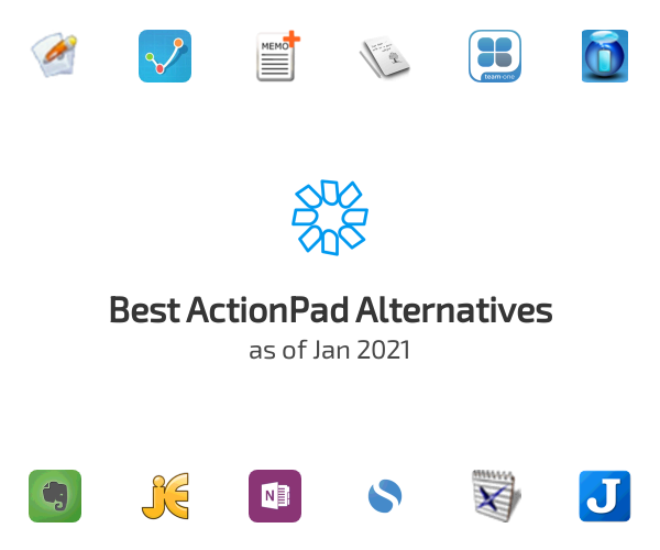 Best ActionPad Alternatives