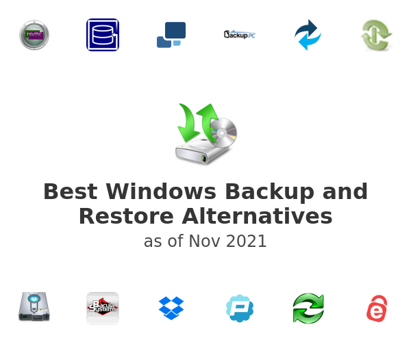 Best Windows Backup and Restore Alternatives