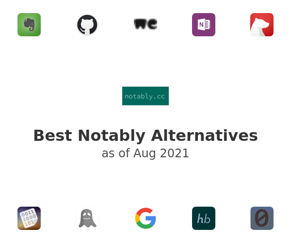 Best Notably Alternatives