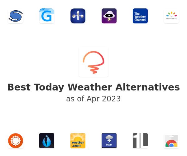 Best Today Weather Alternatives