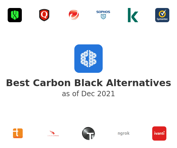 Best Carbon Black Alternatives