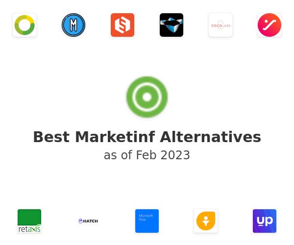 Best Marketinf Alternatives