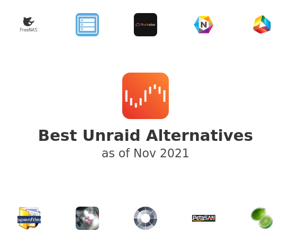 Best Unraid Alternatives