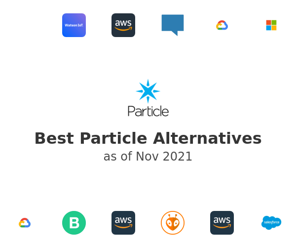 Best Particle Alternatives