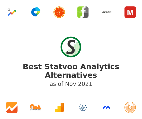 Best Statvoo Analytics Alternatives