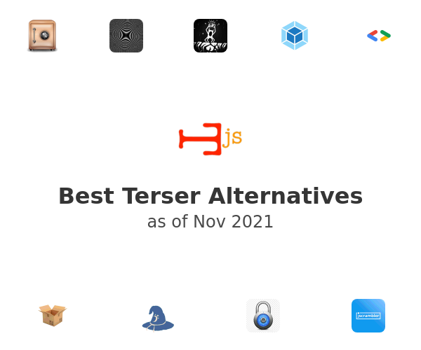Best Terser Alternatives