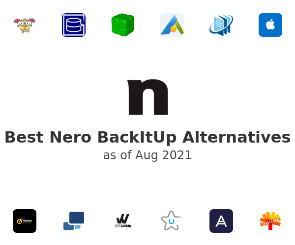 Best Nero BackItUp Alternatives