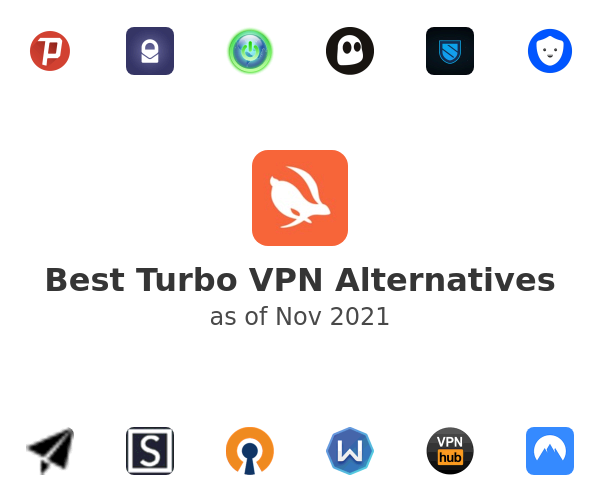 Best Turbo VPN Alternatives