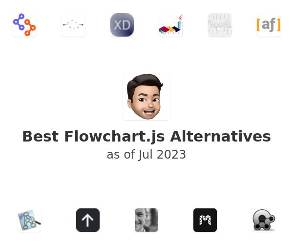 Best Flowchart.js Alternatives