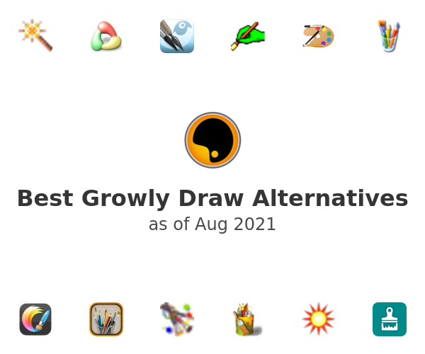 Best Growly Draw Alternatives