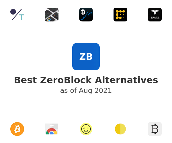 Best ZeroBlock Alternatives