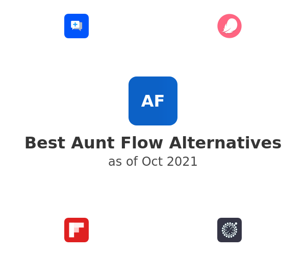 Best Aunt Flow Alternatives