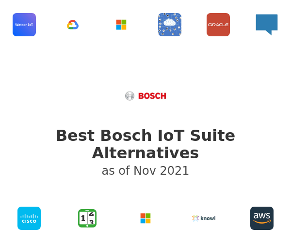 Best Bosch IoT Suite Alternatives