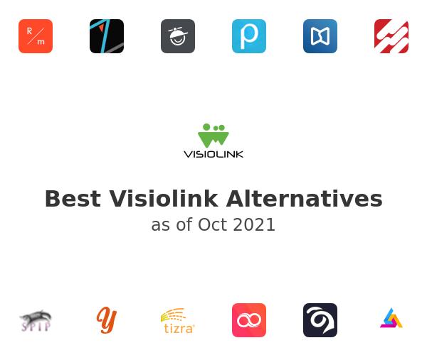 Best Visiolink Alternatives