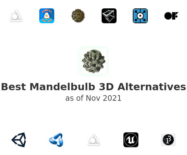 Best Mandelbulb 3D Alternatives
