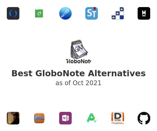 Best GloboNote Alternatives