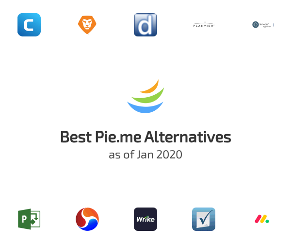 Best Pie.me Alternatives