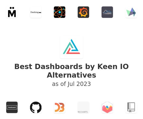 Best Dashboards by Keen IO Alternatives