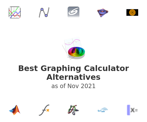 Best Graphing Calculator Alternatives