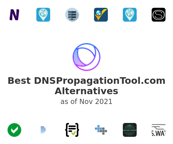 Best DNSPropagationTool.com Alternatives