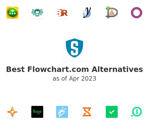 Best Flowchart.com Alternatives