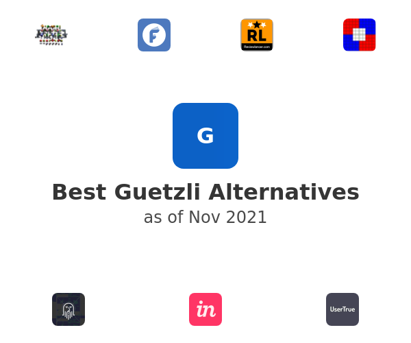 Best Guetzli Alternatives