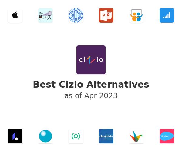 Best Cizio Alternatives
