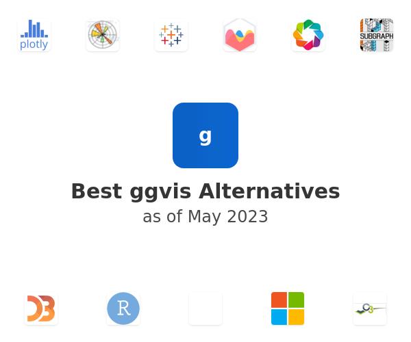 Best ggvis Alternatives