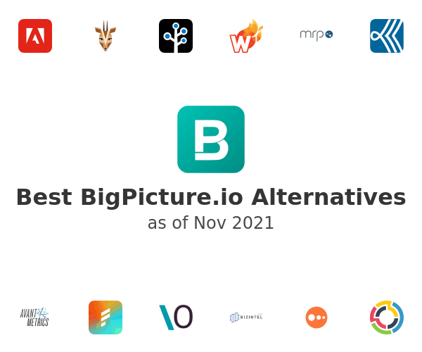 Best BigPicture.io Alternatives