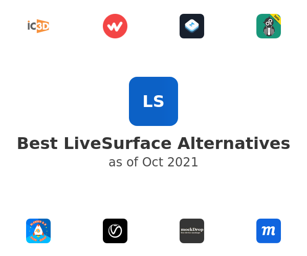 Best LiveSurface Alternatives