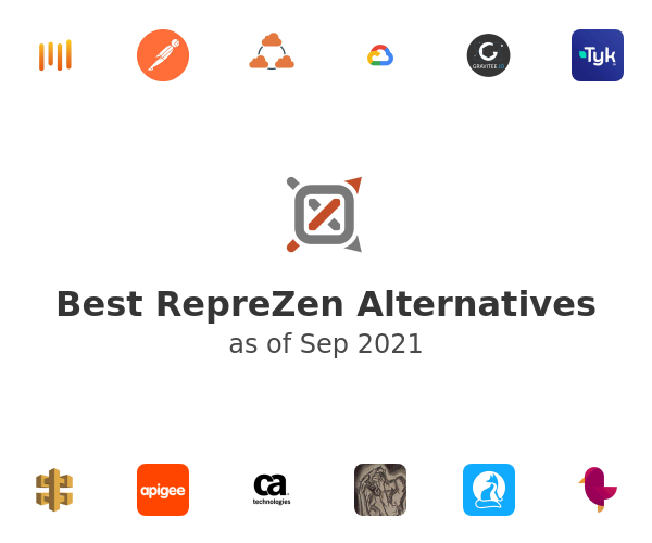 Best RepreZen Alternatives