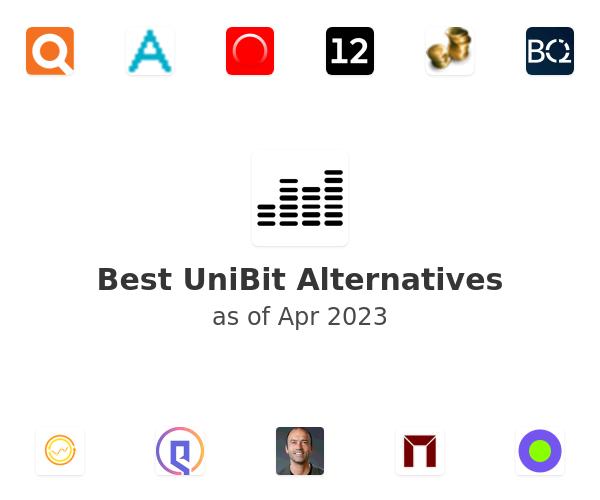 Best UniBit Alternatives