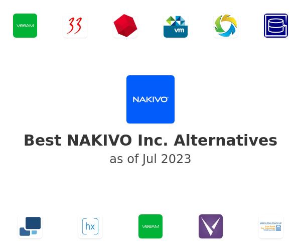 Best NAKIVO Inc. Alternatives