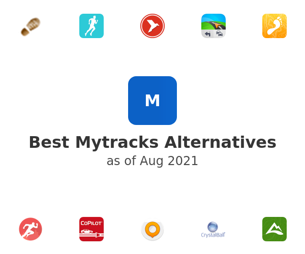 Best Mytracks Alternatives