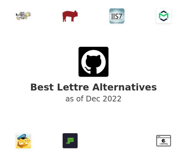 Best Lettre Alternatives