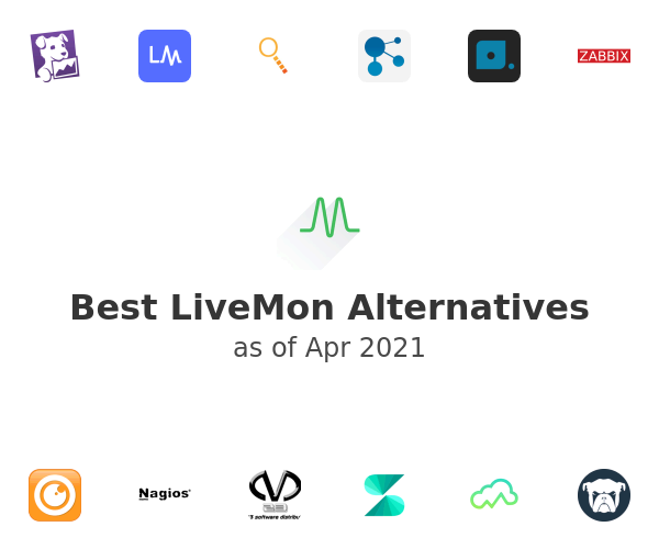 Best LiveMon Alternatives
