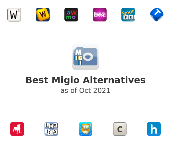 Best Migio Alternatives