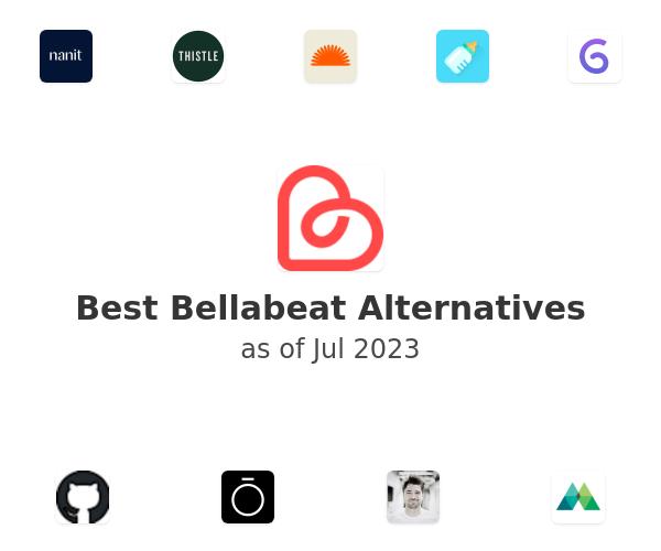 Best Bellabeat Alternatives