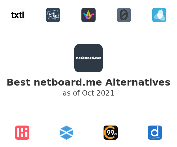 Best netboard.me Alternatives