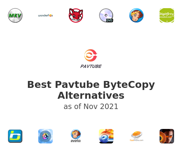 Best Pavtube ByteCopy Alternatives